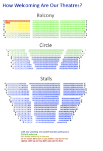 Theatre Welcome - Theatre Breaks; 2016 Theatre Survey