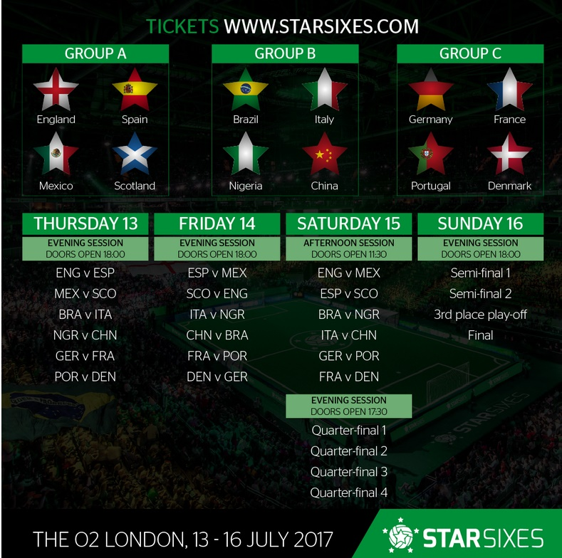 Star Sixes and Hotel Package Breaks in London